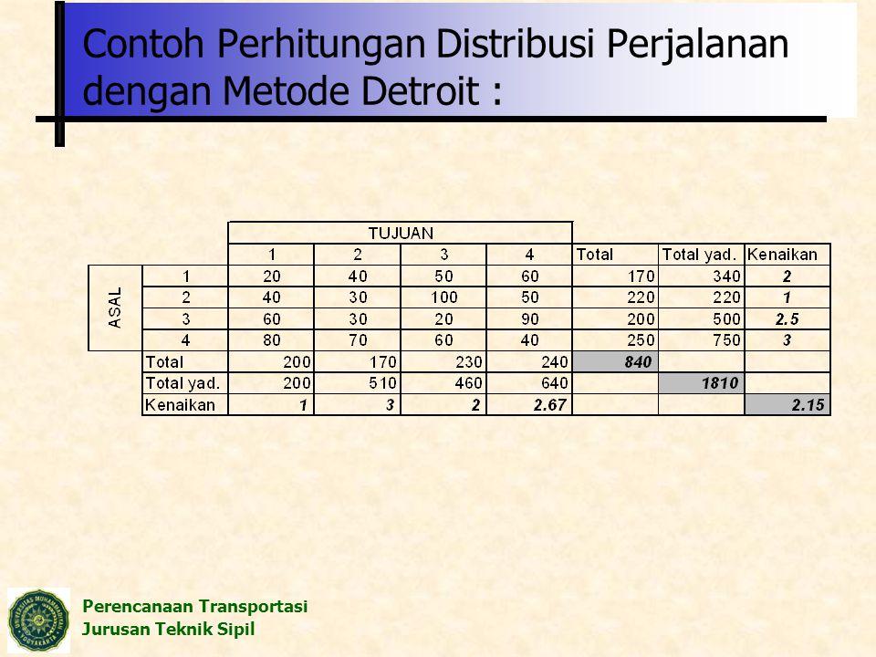 Contoh Perhitungan Distribusi Perjalanan dengan Metode Detroit :