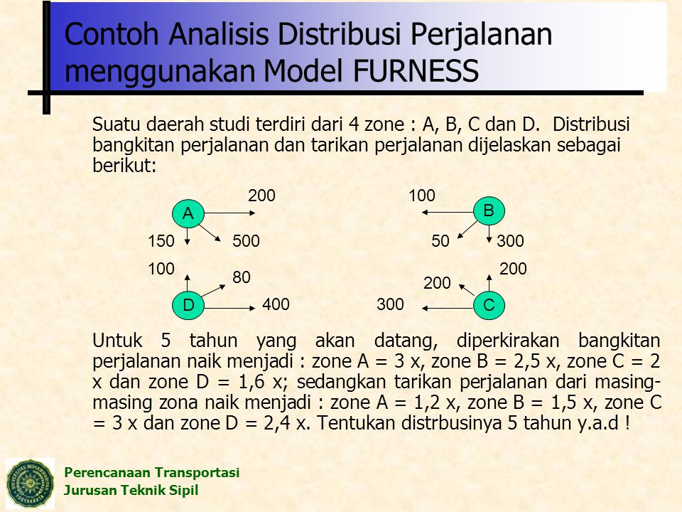 Contoh Analisis Distribusi Perjalanan menggunakan Model FURNESS