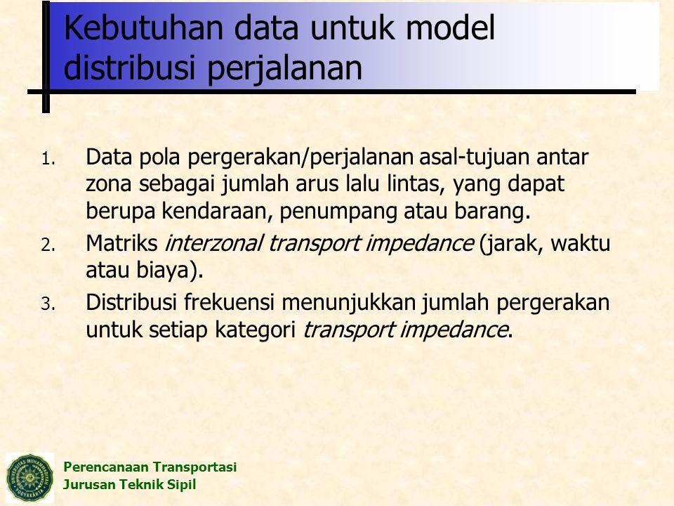 Kebutuhan data untuk model distribusi perjalanan