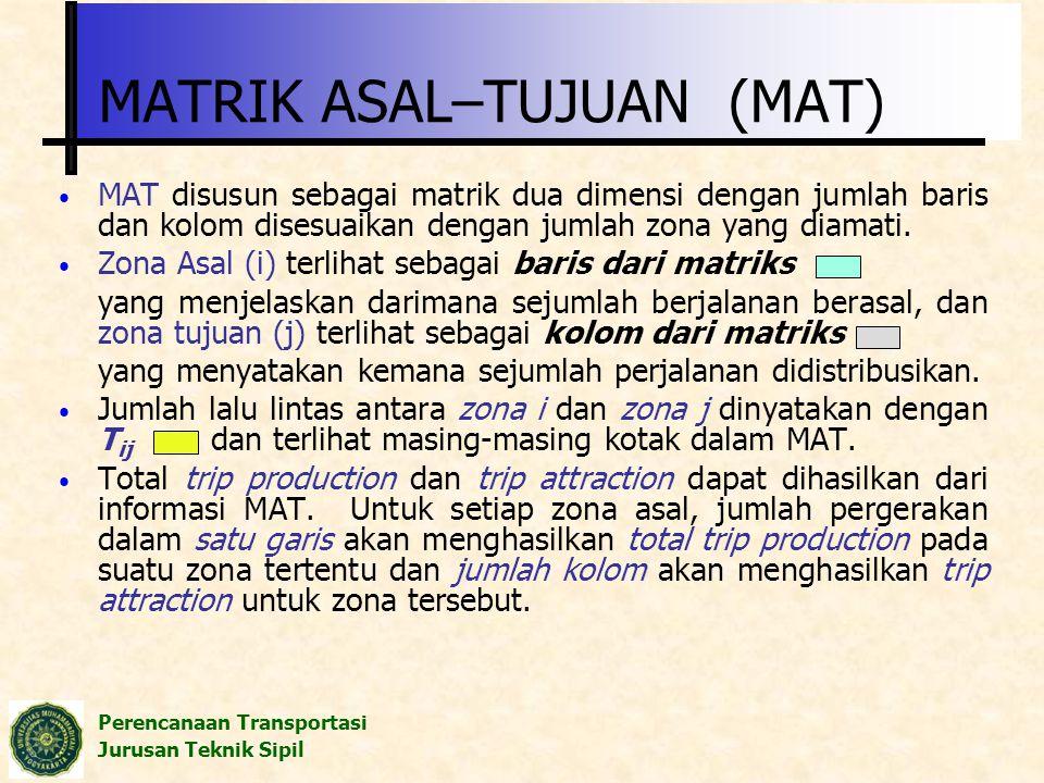 MATRIK ASAL–TUJUAN (MAT)