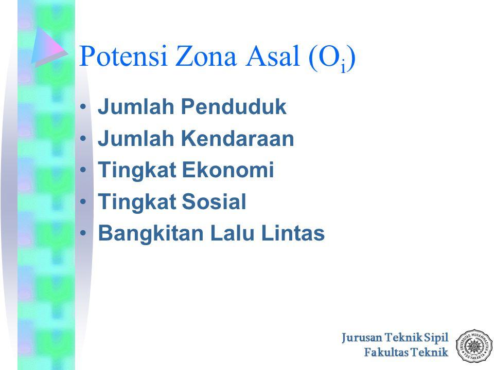 Potensi Zona Asal (Oi) Jumlah Penduduk Jumlah Kendaraan