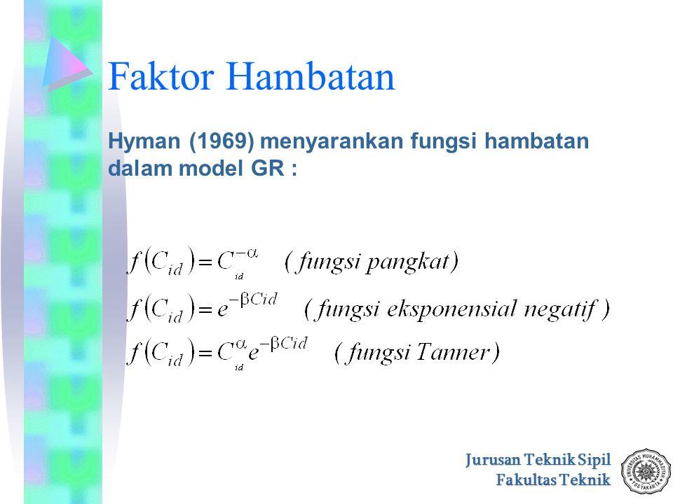 Faktor Hambatan Hyman (1969) menyarankan fungsi hambatan dalam model GR :