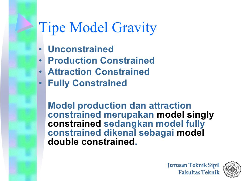 Tipe Model Gravity Unconstrained Production Constrained