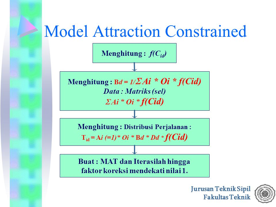 Model Attraction Constrained