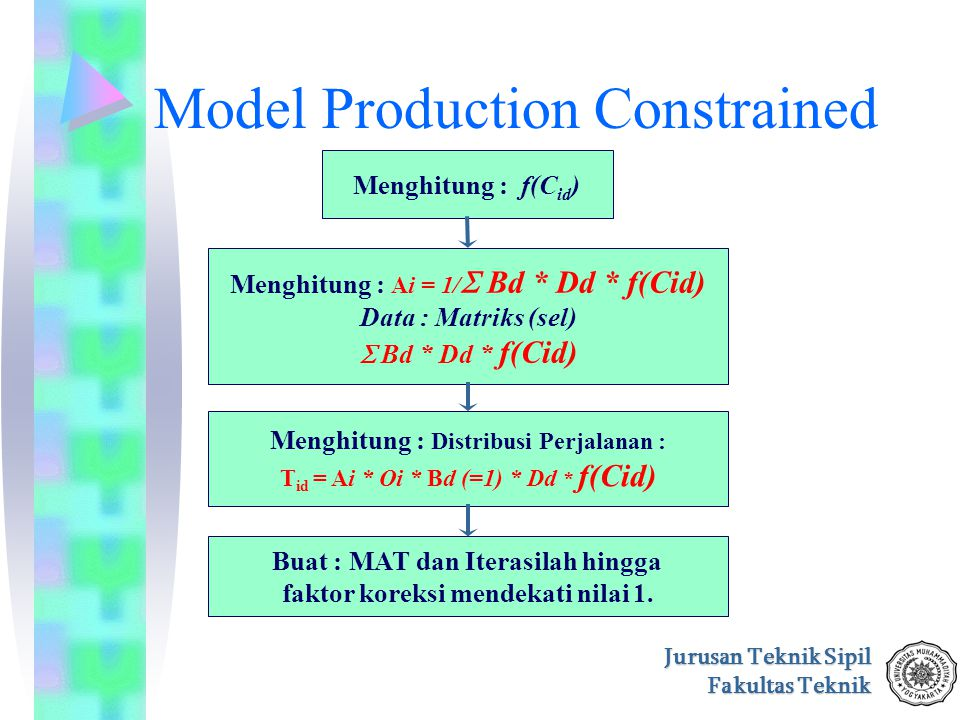 Model Production Constrained