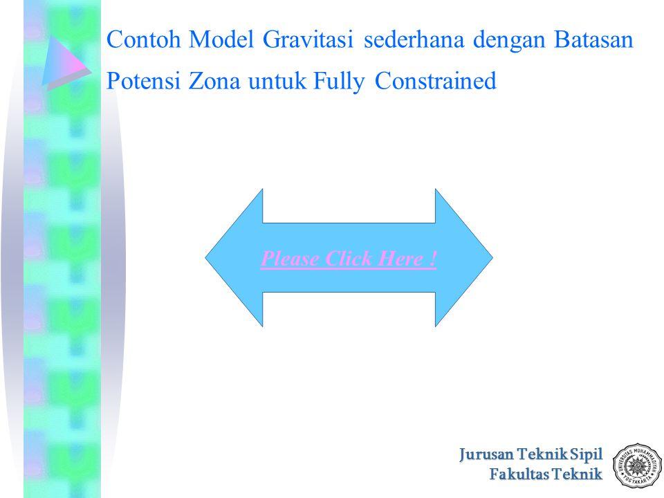 Contoh Model Gravitasi sederhana dengan Batasan Potensi Zona untuk Fully Constrained