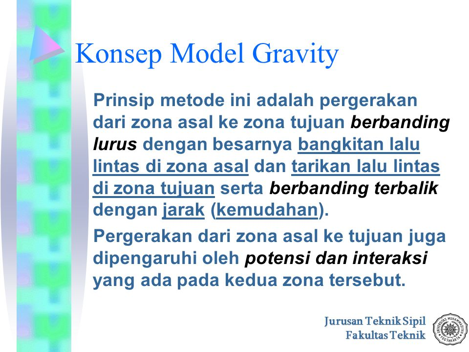 Konsep Model Gravity