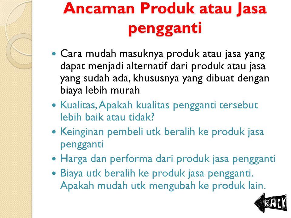 Ancaman Produk atau Jasa pengganti