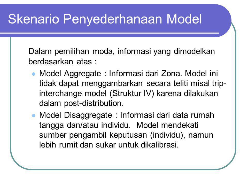 Skenario Penyederhanaan Model