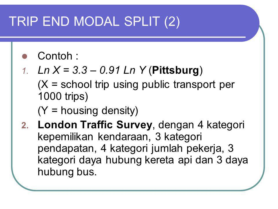 TRIP END MODAL SPLIT (2) Contoh : Ln X = 3.3 – 0.91 Ln Y (Pittsburg)