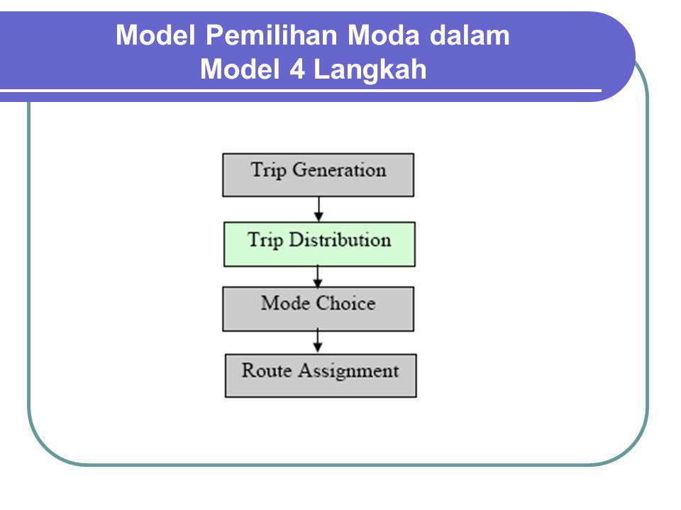 Model Pemilihan Moda dalam Model 4 Langkah