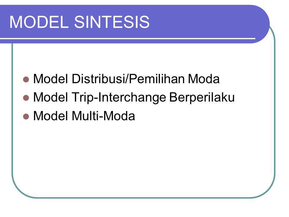 MODEL SINTESIS Model Distribusi/Pemilihan Moda