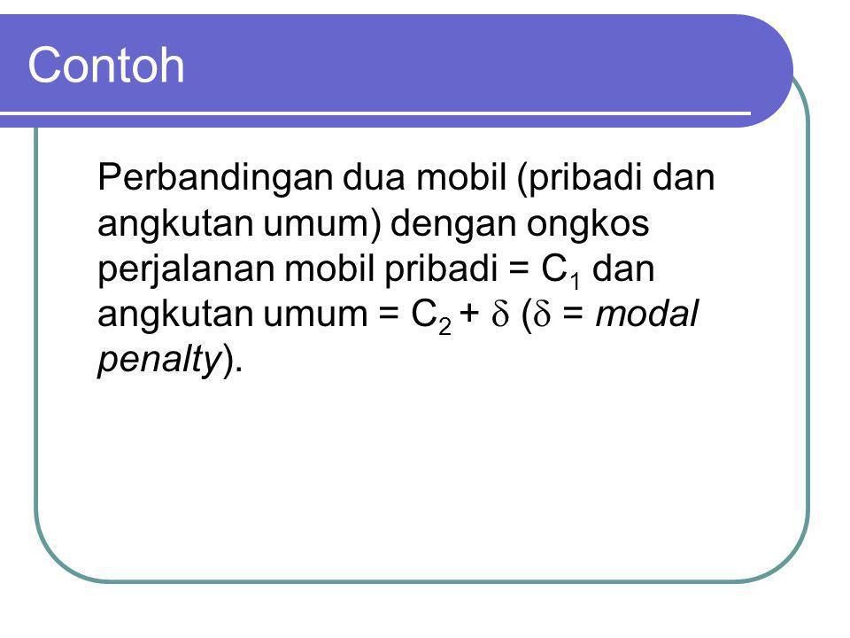 Contoh Perbandingan dua mobil (pribadi dan angkutan umum) dengan ongkos perjalanan mobil pribadi = C1 dan angkutan umum = C2 +  ( = modal penalty).