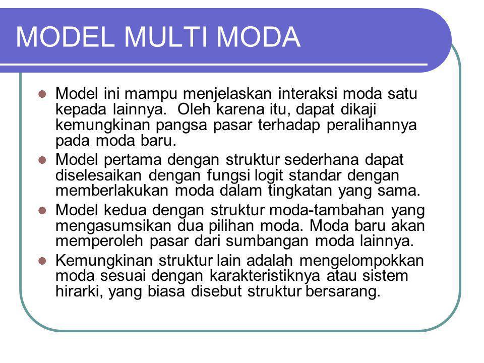 MODEL MULTI MODA