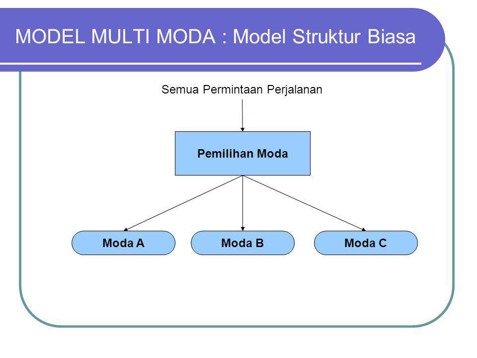 MODEL MULTI MODA : Model Struktur Biasa