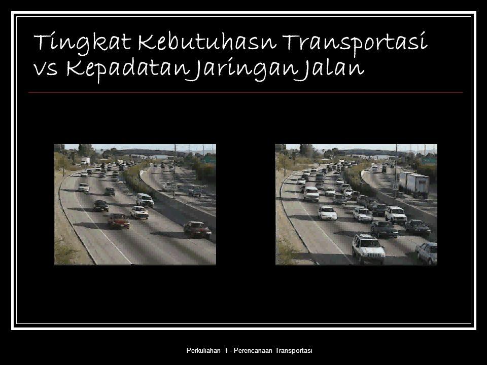 Tingkat Kebutuhasn Transportasi vs Kepadatan Jaringan Jalan