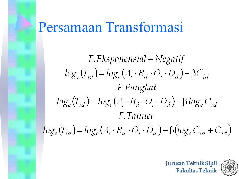 Persamaan Transformasi