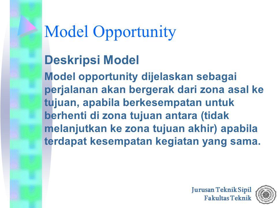 Model Opportunity Deskripsi Model