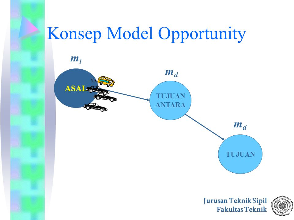 Konsep Model Opportunity