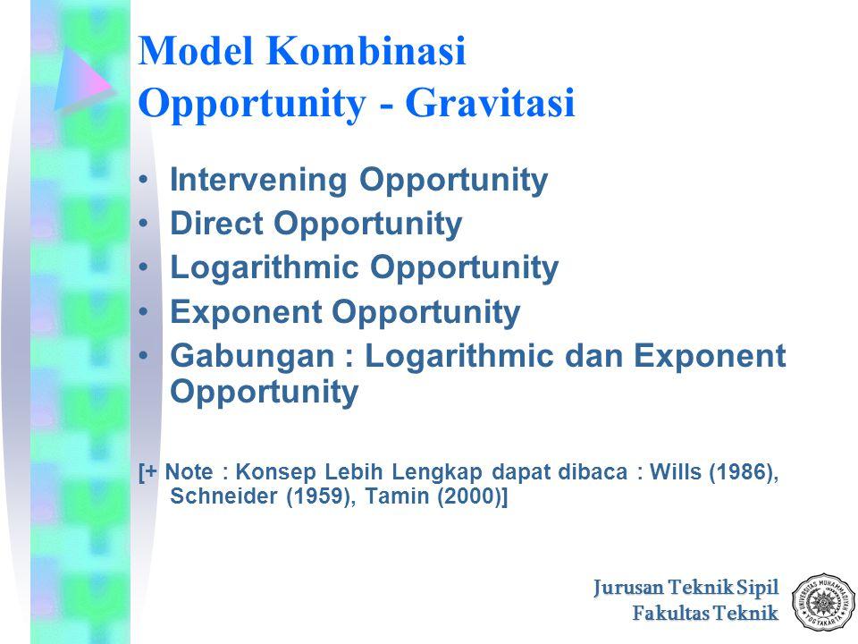 Model Kombinasi Opportunity - Gravitasi