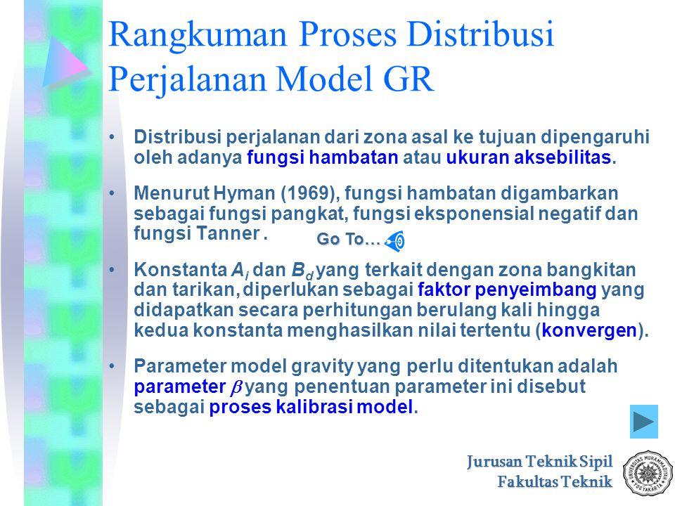 Rangkuman Proses Distribusi Perjalanan Model GR