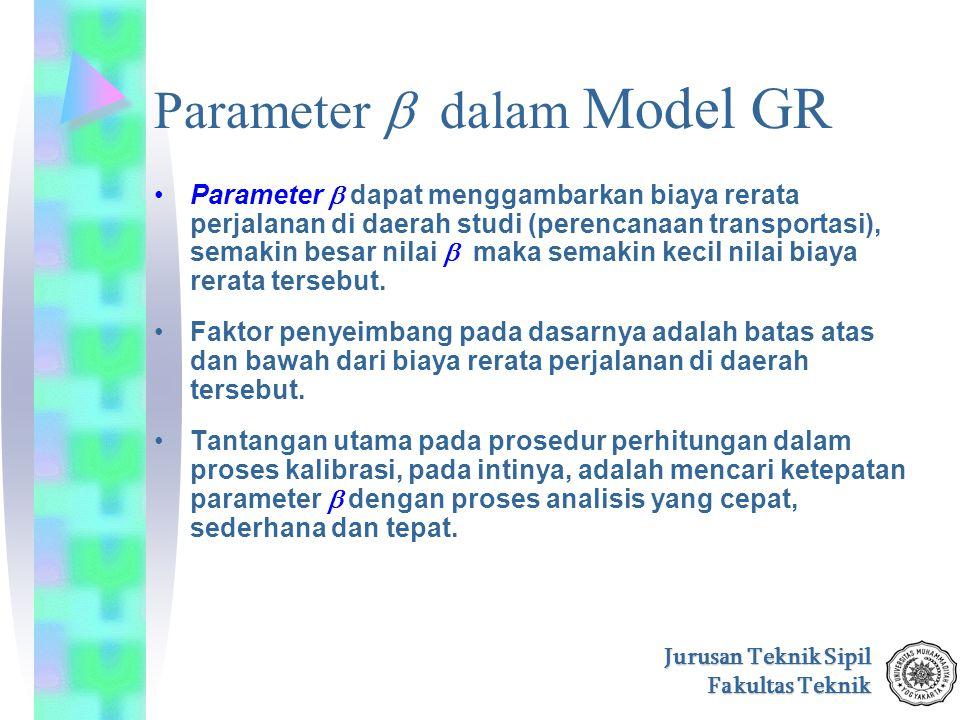Parameter  dalam Model GR