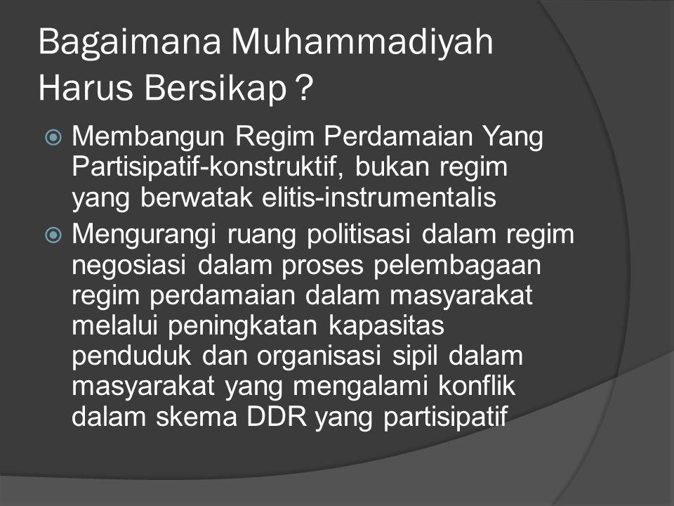 Bagaimana Muhammadiyah Harus Bersikap