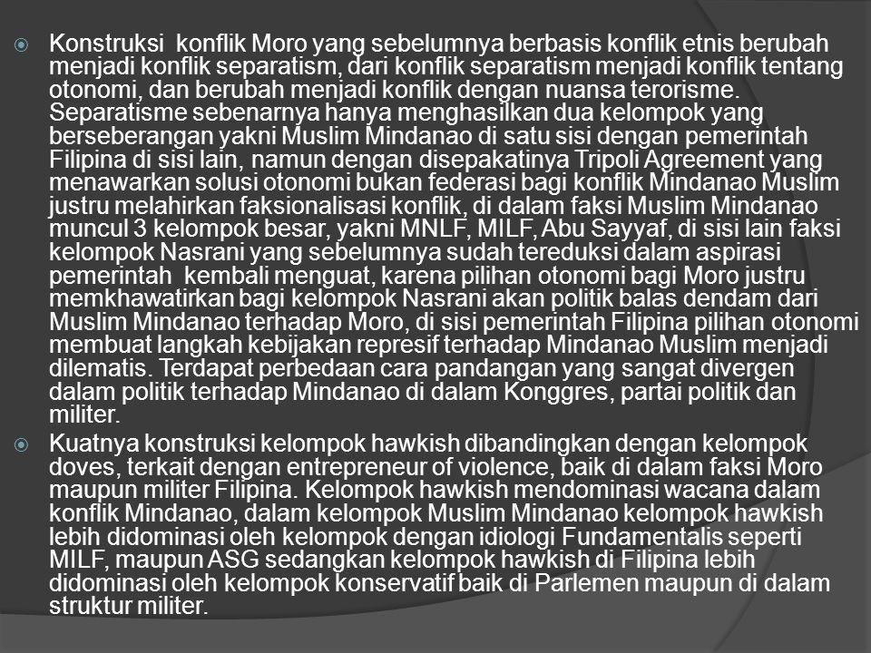Konstruksi konflik Moro yang sebelumnya berbasis konflik etnis berubah menjadi konflik separatism, dari konflik separatism menjadi konflik tentang otonomi, dan berubah menjadi konflik dengan nuansa terorisme. Separatisme sebenarnya hanya menghasilkan dua kelompok yang berseberangan yakni Muslim Mindanao di satu sisi dengan pemerintah Filipina di sisi lain, namun dengan disepakatinya Tripoli Agreement yang menawarkan solusi otonomi bukan federasi bagi konflik Mindanao Muslim justru melahirkan faksionalisasi konflik, di dalam faksi Muslim Mindanao muncul 3 kelompok besar, yakni MNLF, MILF, Abu Sayyaf, di sisi lain faksi kelompok Nasrani yang sebelumnya sudah tereduksi dalam aspirasi pemerintah kembali menguat, karena pilihan otonomi bagi Moro justru memkhawatirkan bagi kelompok Nasrani akan politik balas dendam dari Muslim Mindanao terhadap Moro, di sisi pemerintah Filipina pilihan otonomi membuat langkah kebijakan represif terhadap Mindanao Muslim menjadi dilematis. Terdapat perbedaan cara pandangan yang sangat divergen dalam politik terhadap Mindanao di dalam Konggres, partai politik dan militer.
