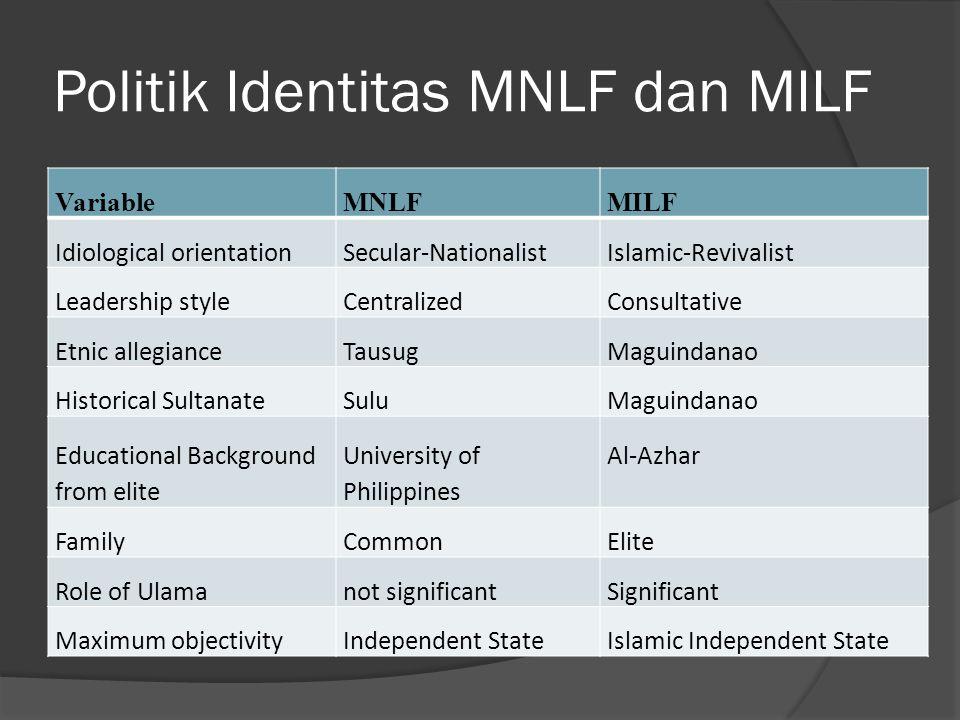 Politik Identitas MNLF dan MILF
