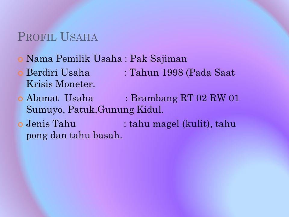 Profil Usaha Nama Pemilik Usaha : Pak Sajiman