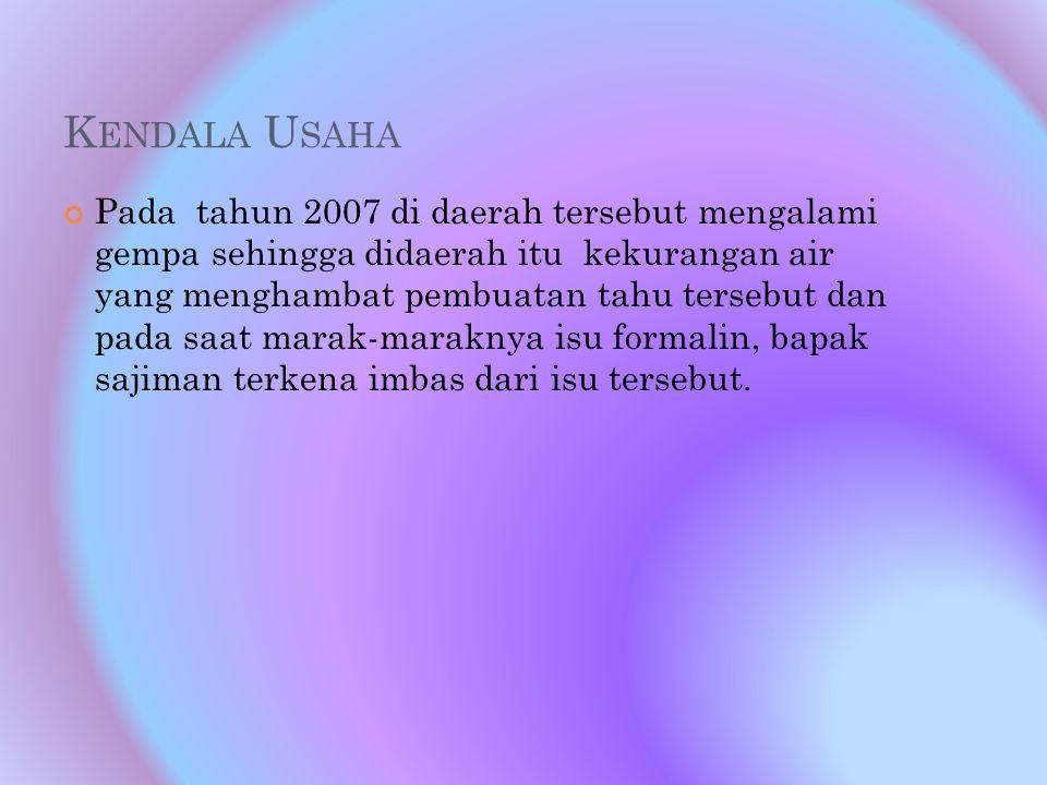 Kendala Usaha