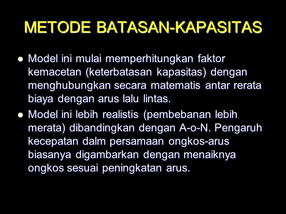 METODE BATASAN-KAPASITAS