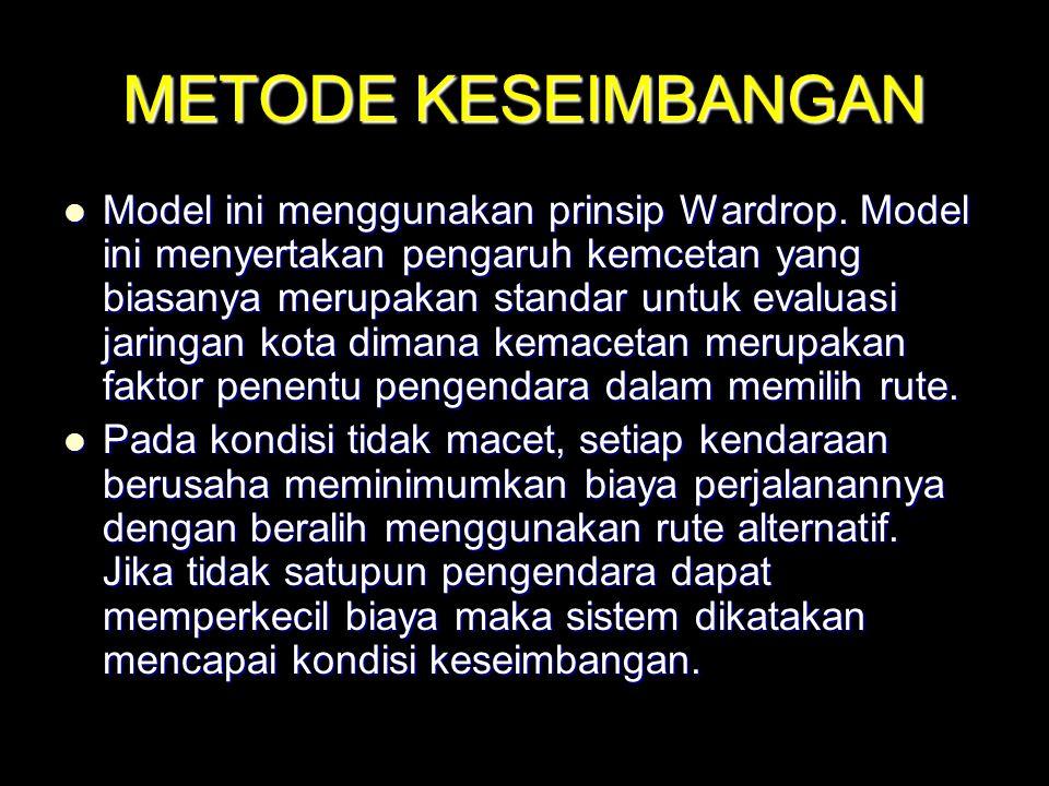 METODE KESEIMBANGAN
