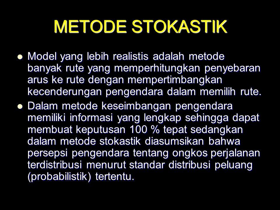 METODE STOKASTIK
