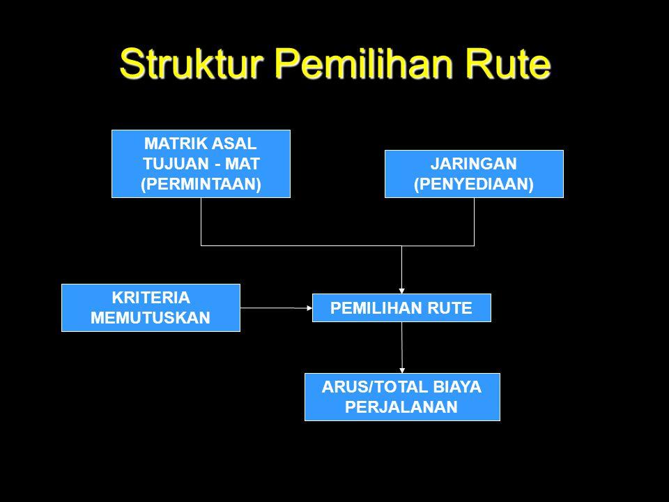 Struktur Pemilihan Rute