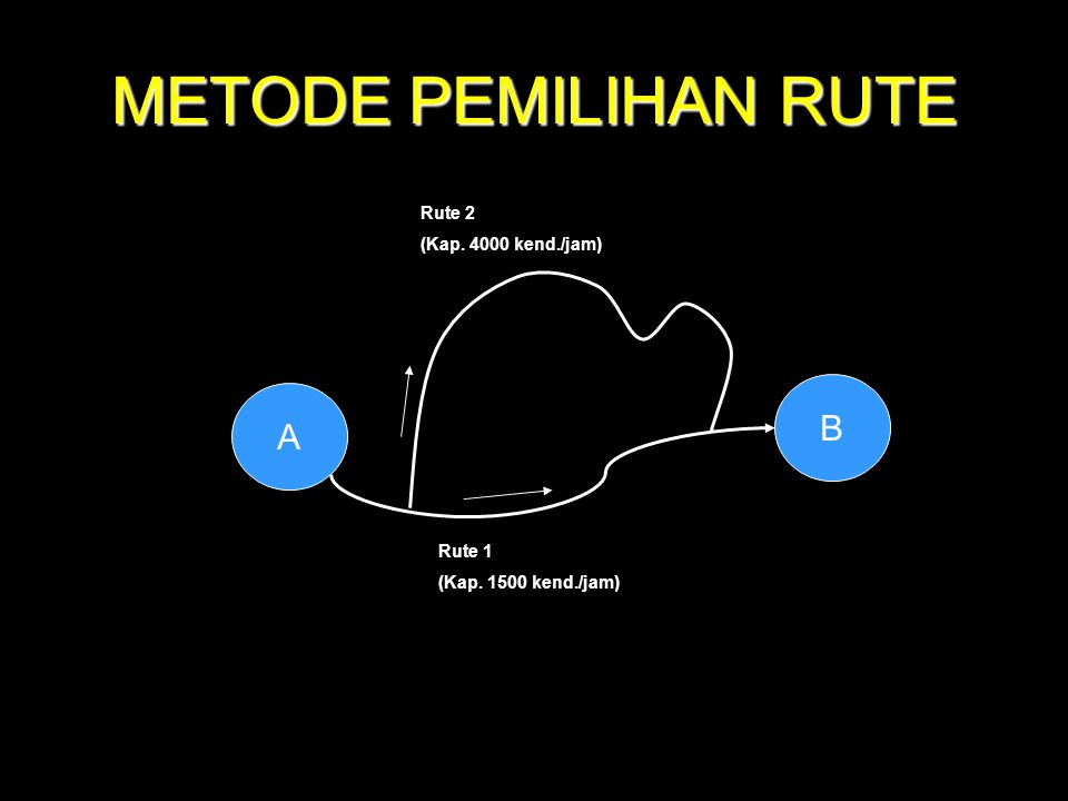 METODE PEMILIHAN RUTE B A Rute 2 (Kap. 4000 kend./jam) Rute 1