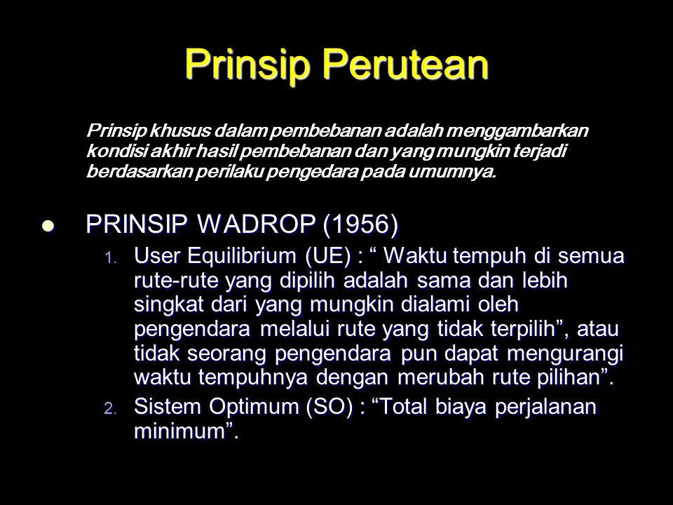 Prinsip Perutean PRINSIP WADROP (1956)