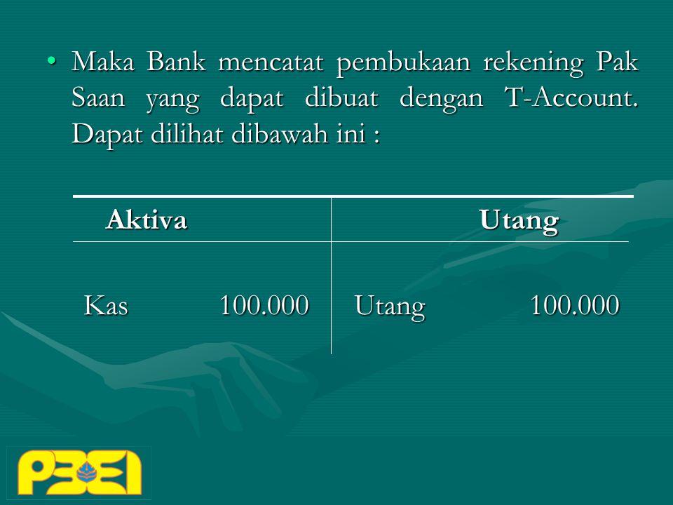 Maka Bank mencatat pembukaan rekening Pak Saan yang dapat dibuat dengan T-Account. Dapat dilihat dibawah ini :