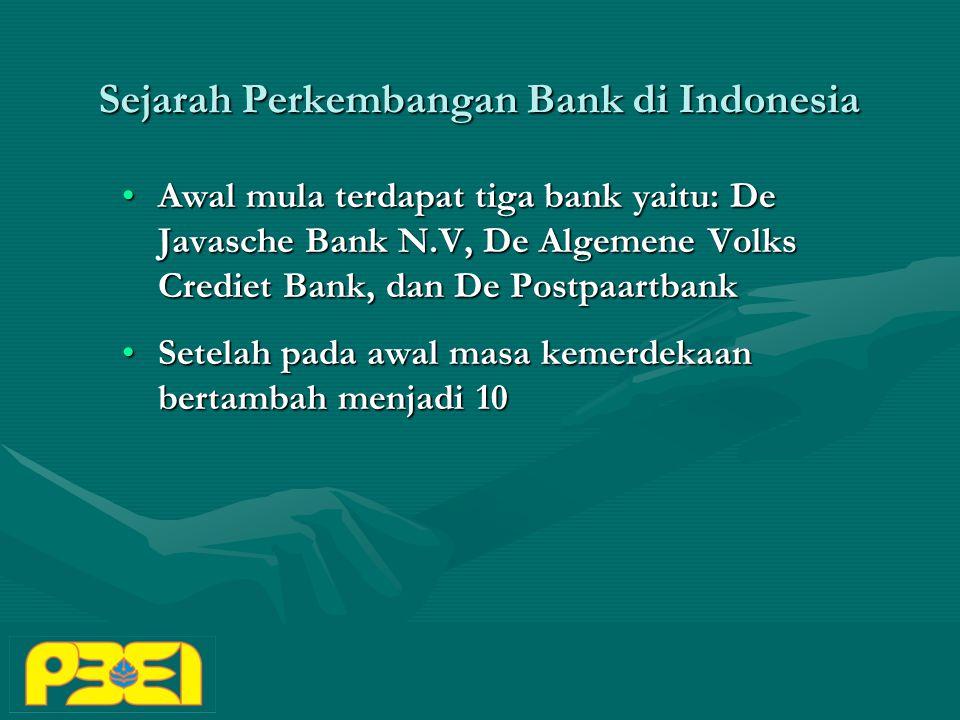 Sejarah Perkembangan Bank di Indonesia