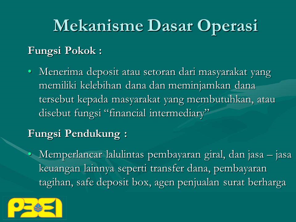 Mekanisme Dasar Operasi