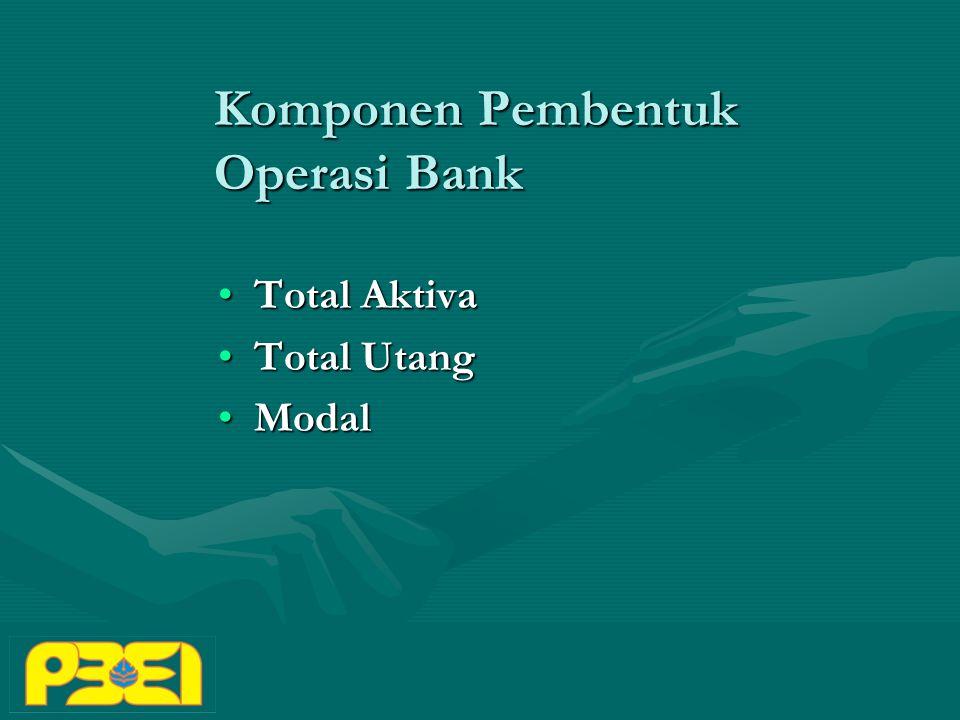 Komponen Pembentuk Operasi Bank