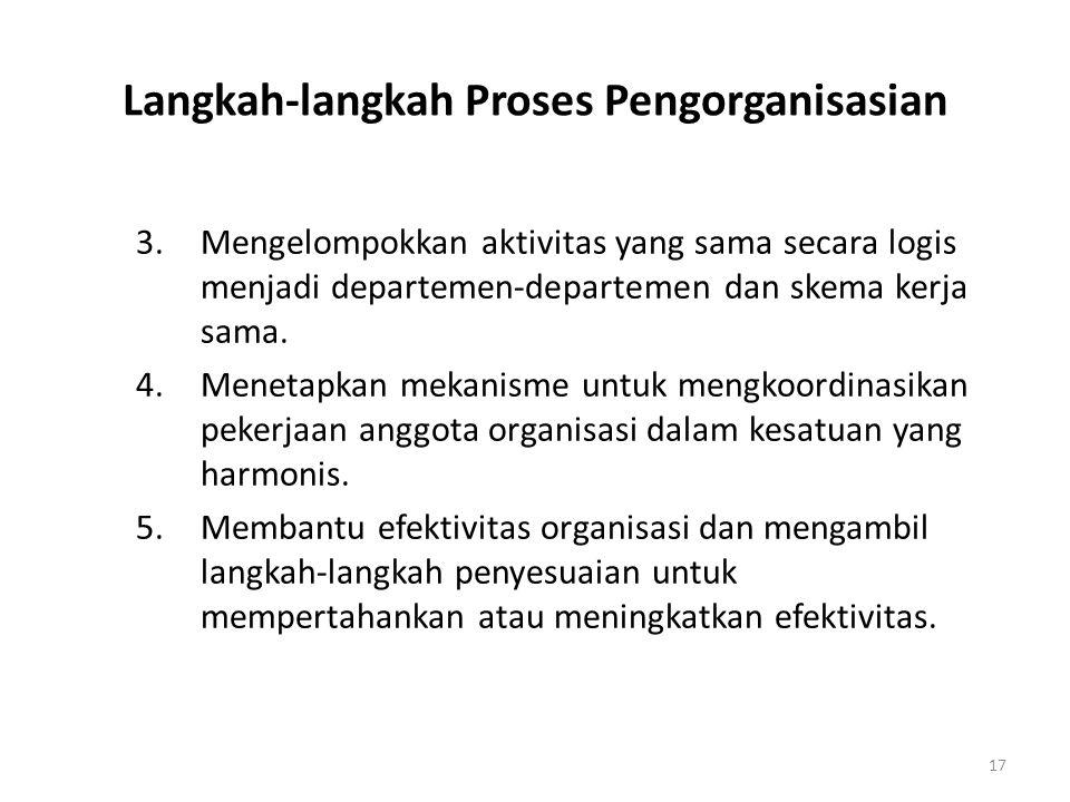 Langkah-langkah Proses Pengorganisasian