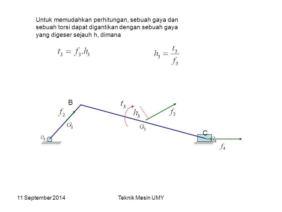 Untuk memudahkan perhitungan, sebuah gaya dan sebuah torsi dapat digantikan dengan sebuah gaya yang digeser sejauh h, dimana