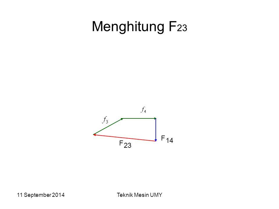 Menghitung F23 F 14 F 23 06 April 2017 Teknik Mesin UMY
