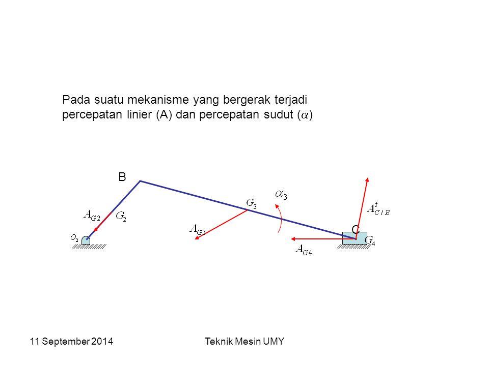 Pada suatu mekanisme yang bergerak terjadi percepatan linier (A) dan percepatan sudut (a)