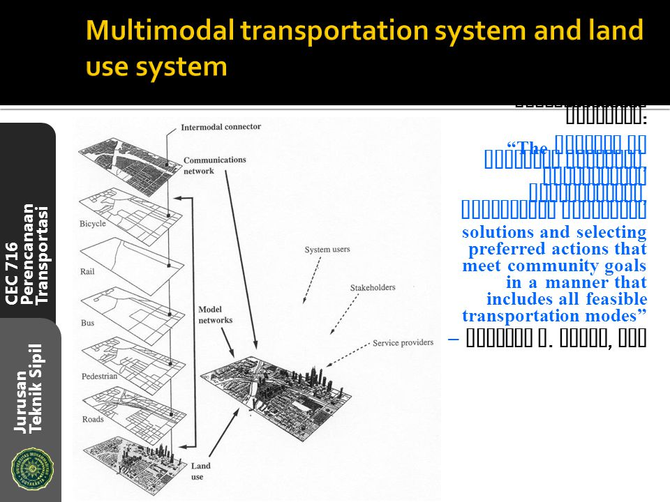 Multimodal transportation system and land use system