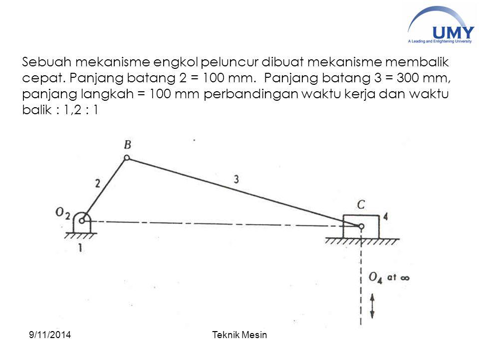 Sebuah mekanisme engkol peluncur dibuat mekanisme membalik cepat