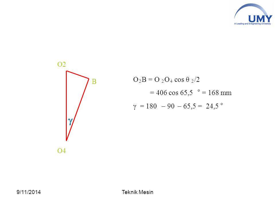 g O2 O B = O cos θ /2 = 406 cos 65,5 = 168 mm γ = 180 – 90 65,5 = 24,5