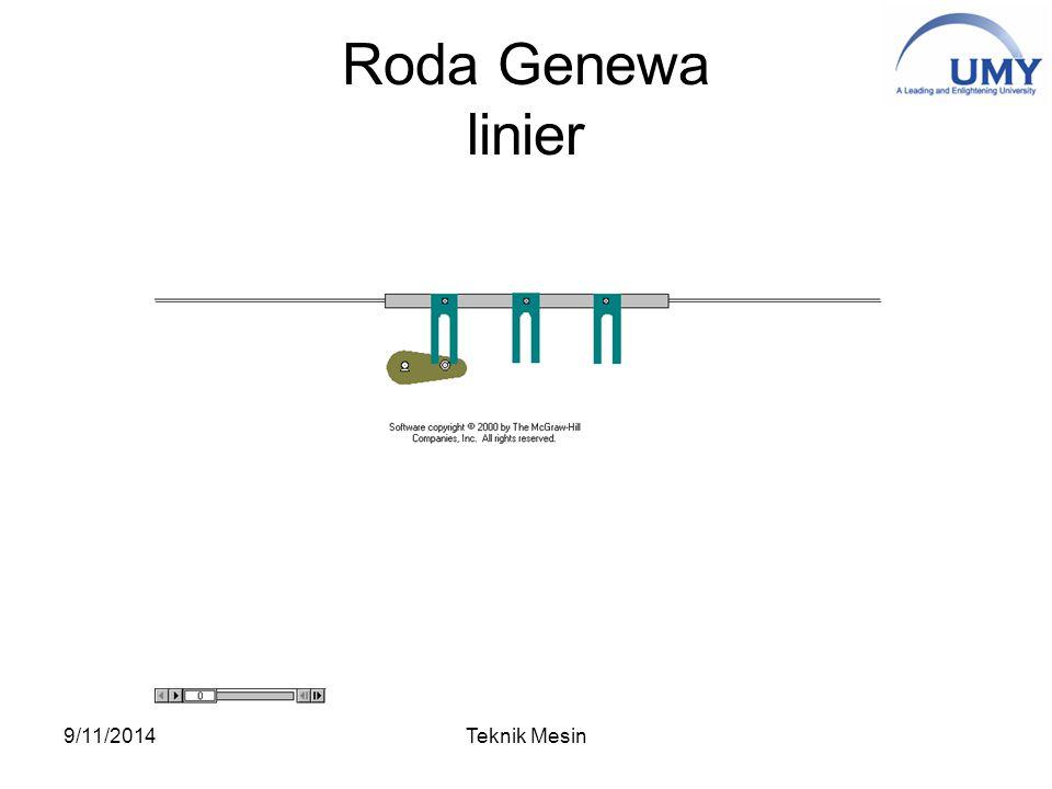 Roda Genewa linier 4/6/2017 Teknik Mesin