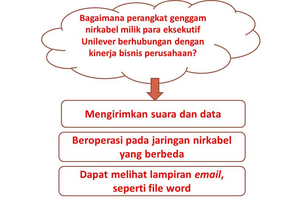 Mengirimkan suara dan data
